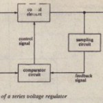 SERIES AND SHUNT VOLTAGE REGULATORS